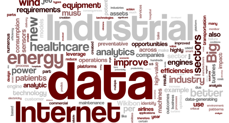 IndustrialInternetWordle